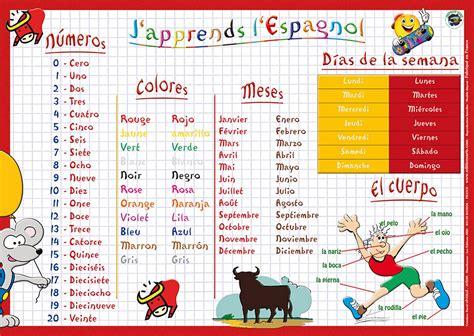 tableau chambre enfants j 39 apprends l 39 espagnol set de table ou sous educatif