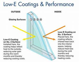 1000+ images about High Efficiency Window Technology on ...