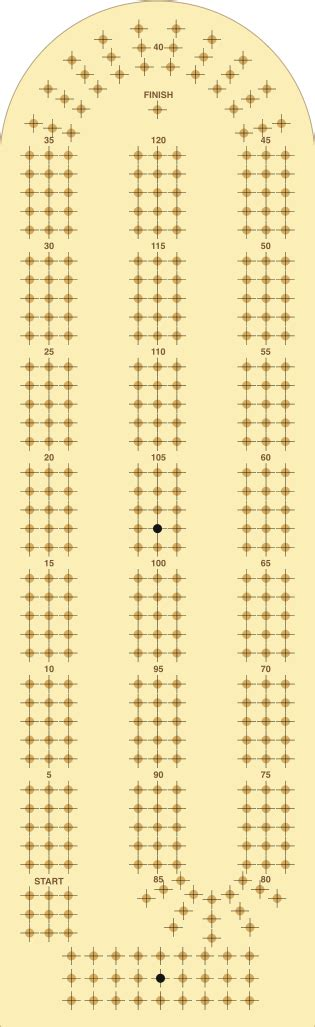 Cribbage Board Template Free Cribbage Board Templates Cribbage Corner For