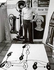 Andy Warhol In His Studio With Dance Diagram  2   1962  Photography By Alfred Statler   Dance