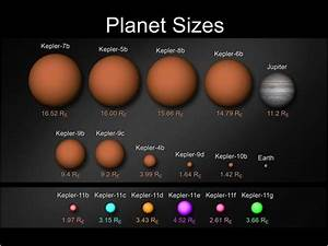 All the Sizes of Planets (page 2) - Pics about space