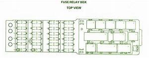 Fuse Box Diagram Mercedes W124 Etm 1986