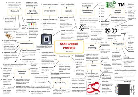 gcse graphics revision aid by jaspreet14 teaching