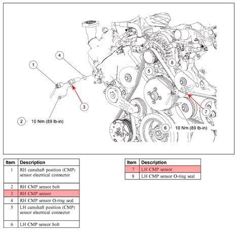 Lincoln Mks Fuse Box Auto Wiring Diagram