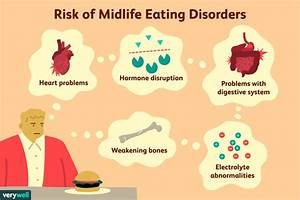 Midlife Eating Disorders  Presentation And Treatment