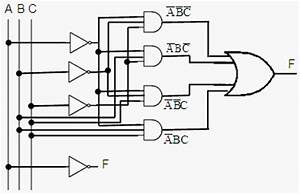 combinational logic let39s code some boolean circuits With logic circuit