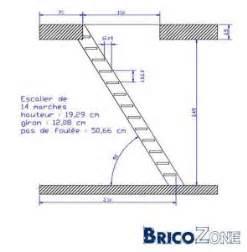 Taille Tremie Pour Escalier Droit by Escaliers Trop Droit Peut On Changer