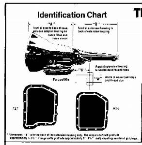 The Best And Most Comprehensive 904 Transmission Diagram