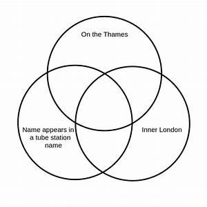 London Boroughs Venn Diagram 1 Quiz