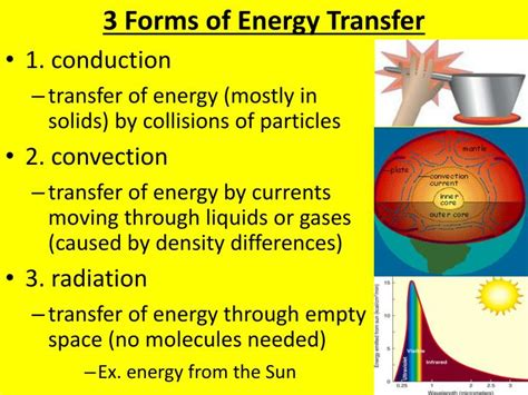 ppt 3 forms of energy transfer powerpoint presentation