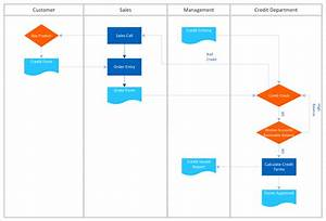 This Diagram Was Created In Conceptdraw Pro Using The