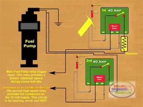 How Connect Fuel Pump Relay Youtube