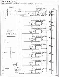 Alternator Wiring Diagram Pa