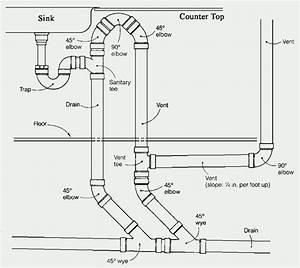 Get The Value Of Kitchen Sink Plumbing Diagram    Sink