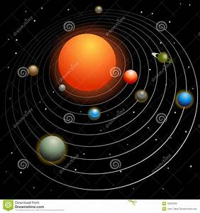 Solar System Royalty Free Stock Images - Image: 12833509
