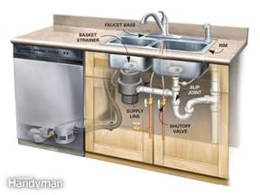 cost to replace kitchen faucet find and repair plumbing leaks the family handyman