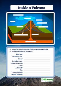 Volcano Diagram To Label By Idj - Teaching Resources