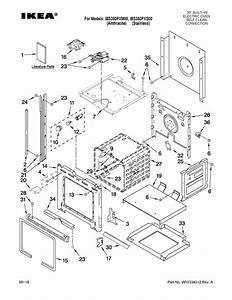 The Ikea Joke