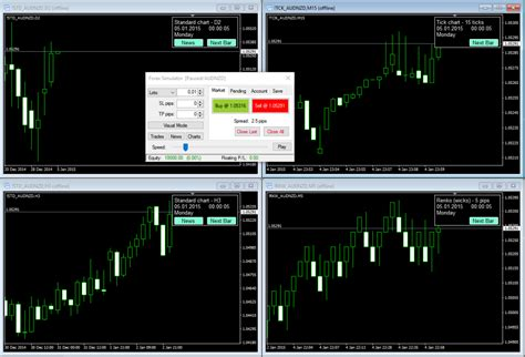 forex trading platform free forex simulator soft4fx