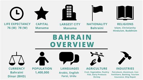bahrain teachmideast