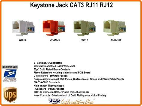 Keystone Jack Cat Insert Style Almond