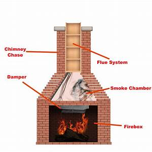 What Is A Chimney Flue