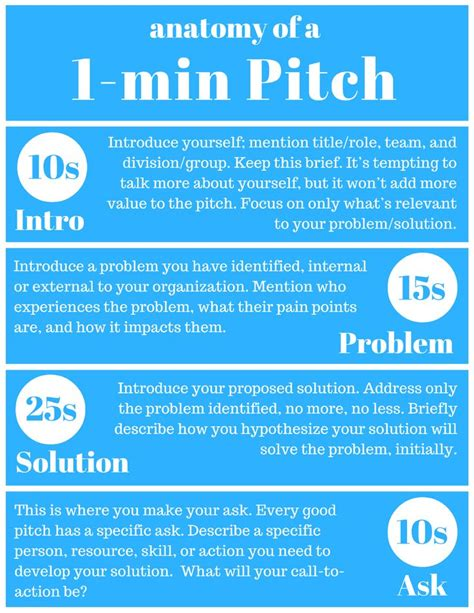 elevator pitch  elevator pitch examples