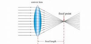Quiz  What Do You Know About Thin Converging Lens  Trivia