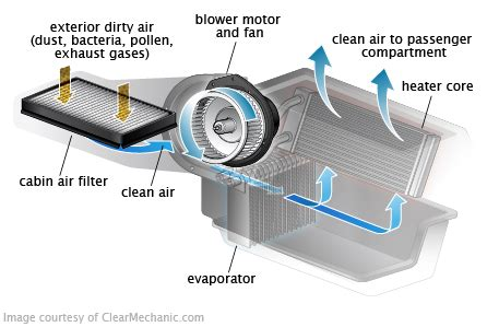 cabin air filter cost honda cr v cabin air filter replacement cost estimate
