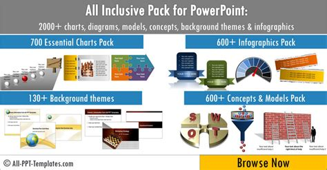 powerpoint project proposal  design makeover