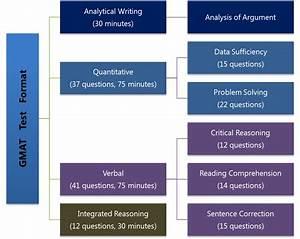 k-12 creative writing module analytical essay structure homework help the victorians