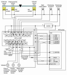 servo drivers for positioning using omron cp1l plc With click plc wiring