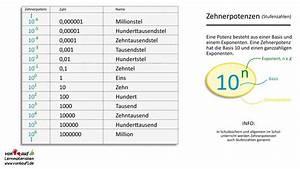 Kgv Berechnen Mit Primfaktorzerlegung : fein primzahlen arbeitsblatt fotos super lehrer arbeitsbl tter ~ Themetempest.com Abrechnung