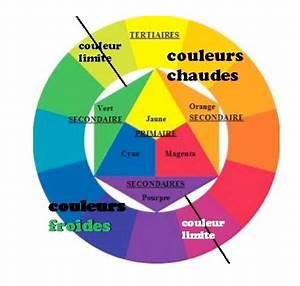 Couleur Complémentaire Du Rose : comment choisir la couleur qui vous va bien ~ Zukunftsfamilie.com Idées de Décoration