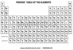 A Picture Of The Periodic Table With The Name Of The Signs ...
