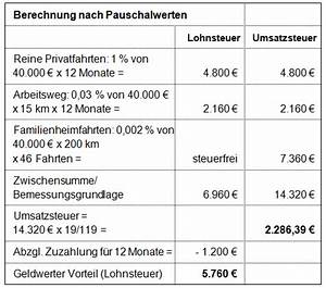 Km Abrechnung Steuer : gesch fts und firmenwagen steuerberater online ~ Themetempest.com Abrechnung