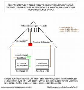 Ampli Pour Antenne Tv : ampli distribution tv filtre lte 4g repartition antenne ~ Premium-room.com Idées de Décoration