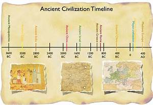 ancient civilization timeline | BOOK RESEARCH RELATED ...