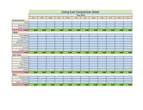 cost benefit analysis templates examples