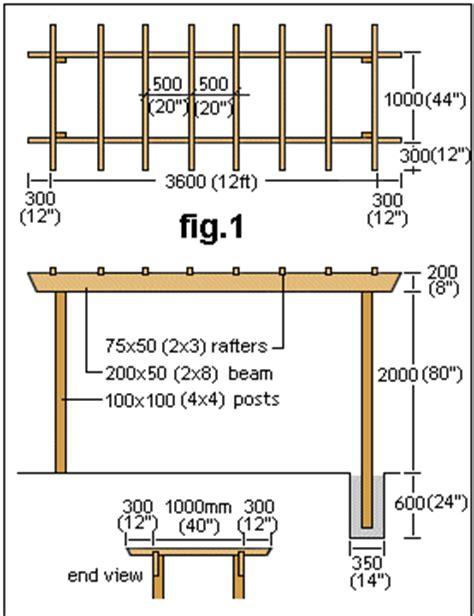 woodworking plans pergola building guidelines  plans