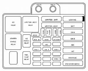 1995 Chevy Astro Van Fuse Panel Diagram