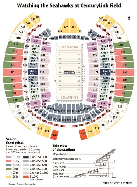 seahawks fan guide  seattle times