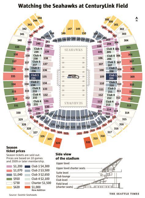 seahawks fan guide  seattle times