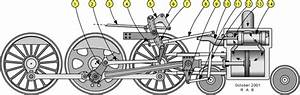 Steam Locomotive Walschaert Gear Diagram