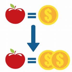 Was Ist Deflation : was ist inflation wie inflationsraten berechnet werden tradimo ~ Frokenaadalensverden.com Haus und Dekorationen