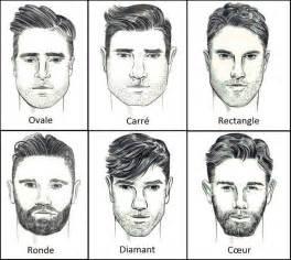 choisir sa coupe de cheveux homme comment choisir sa coupe de cheveux homme la morpho coiffure