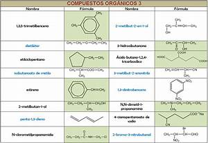 Organica 8 3 Sol  Con Im U00e1genes