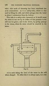 Classic Complete Distiller Manual, Making Moonshine ...