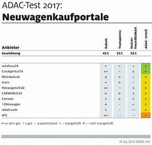 Sprinter Verleih München : neuwagenkauf per internet autoportale im test ~ Markanthonyermac.com Haus und Dekorationen