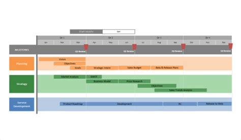 roadmap templates